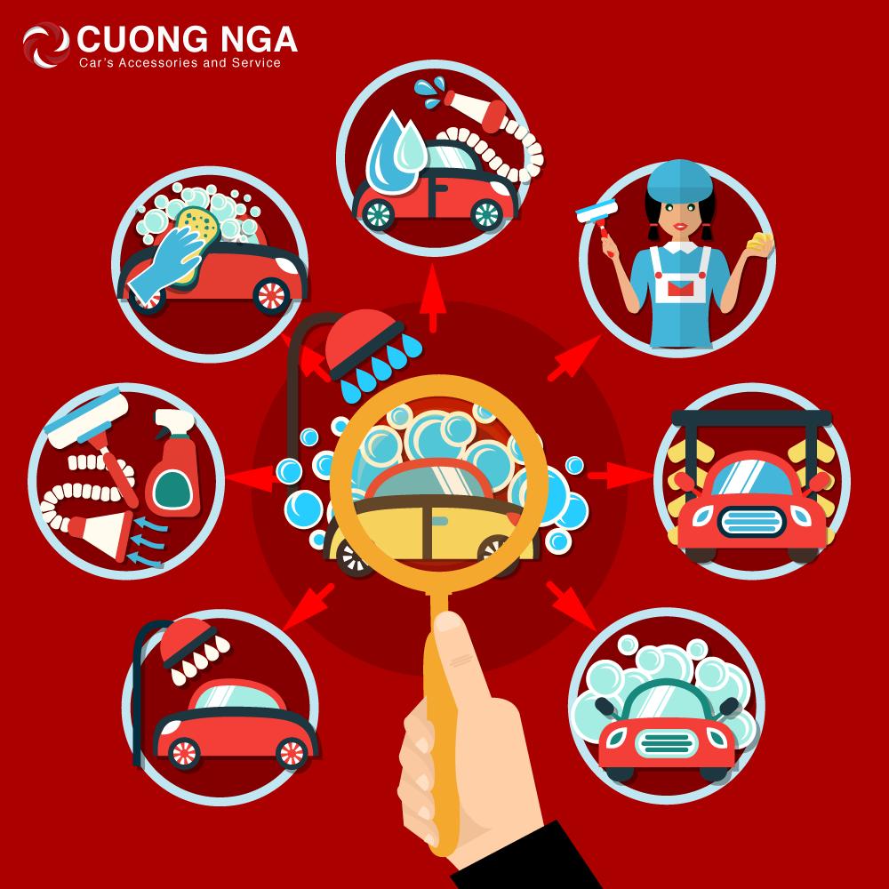 bảo vệ ô tô